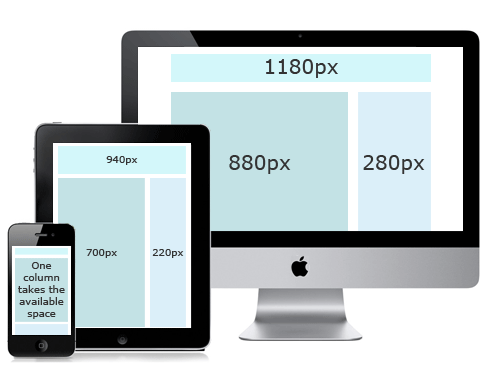 Responsive Design For Your Website