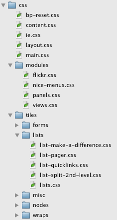 css structured